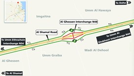 Al Ghessen Interchange